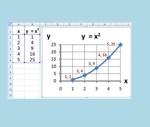 Rumus-Excel-Lengkap-Untuk-Pemula-Sampai-Mahir
